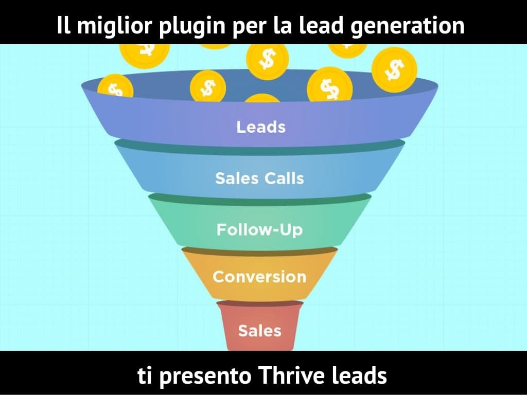 lead generation con thrive leads